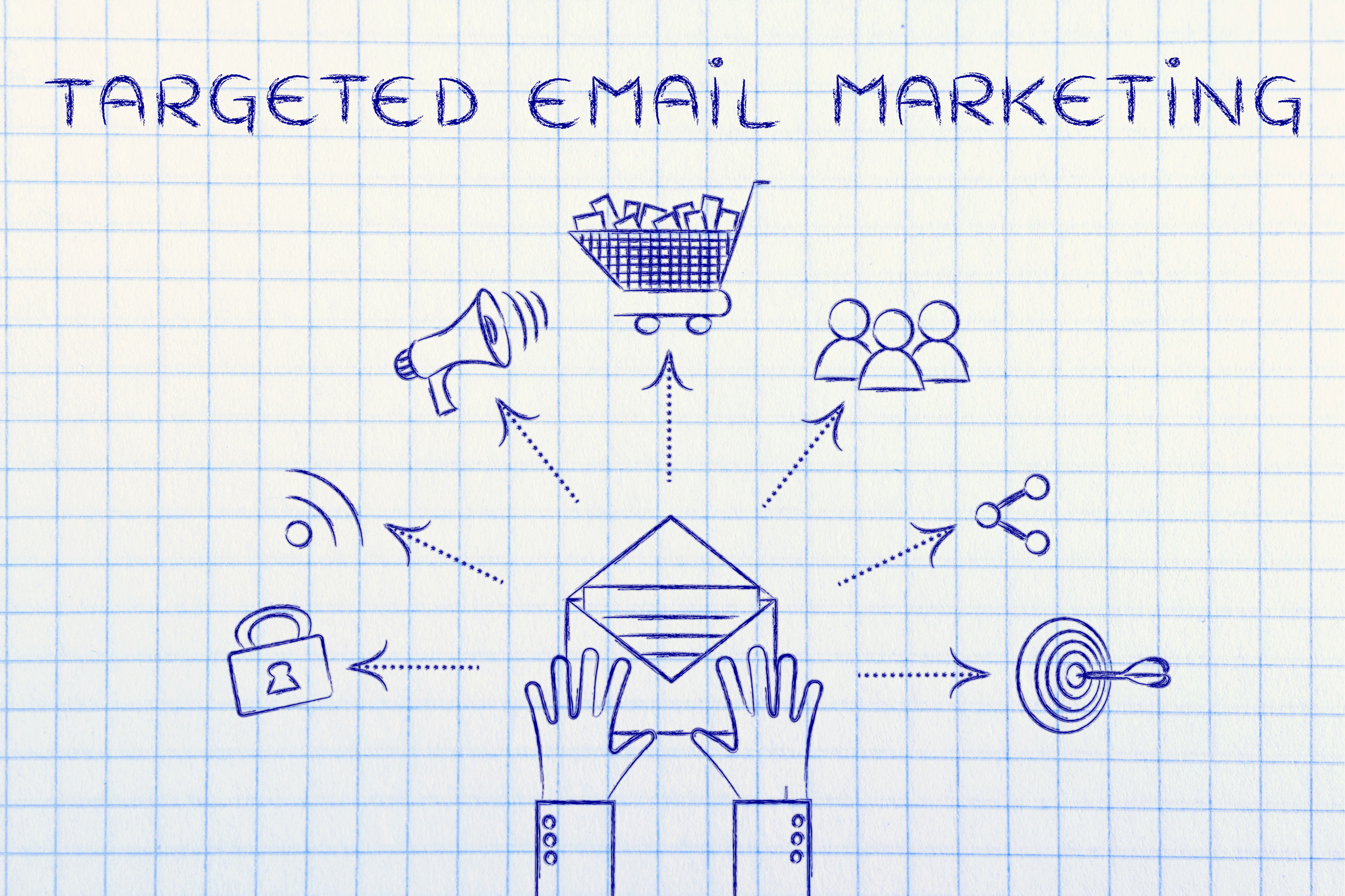 Email List Resurrection | Ironmark, Annapolis Junction, MD