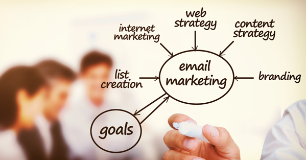 Event Email Marketing | Ironmark, Annapoils Junction, MD
